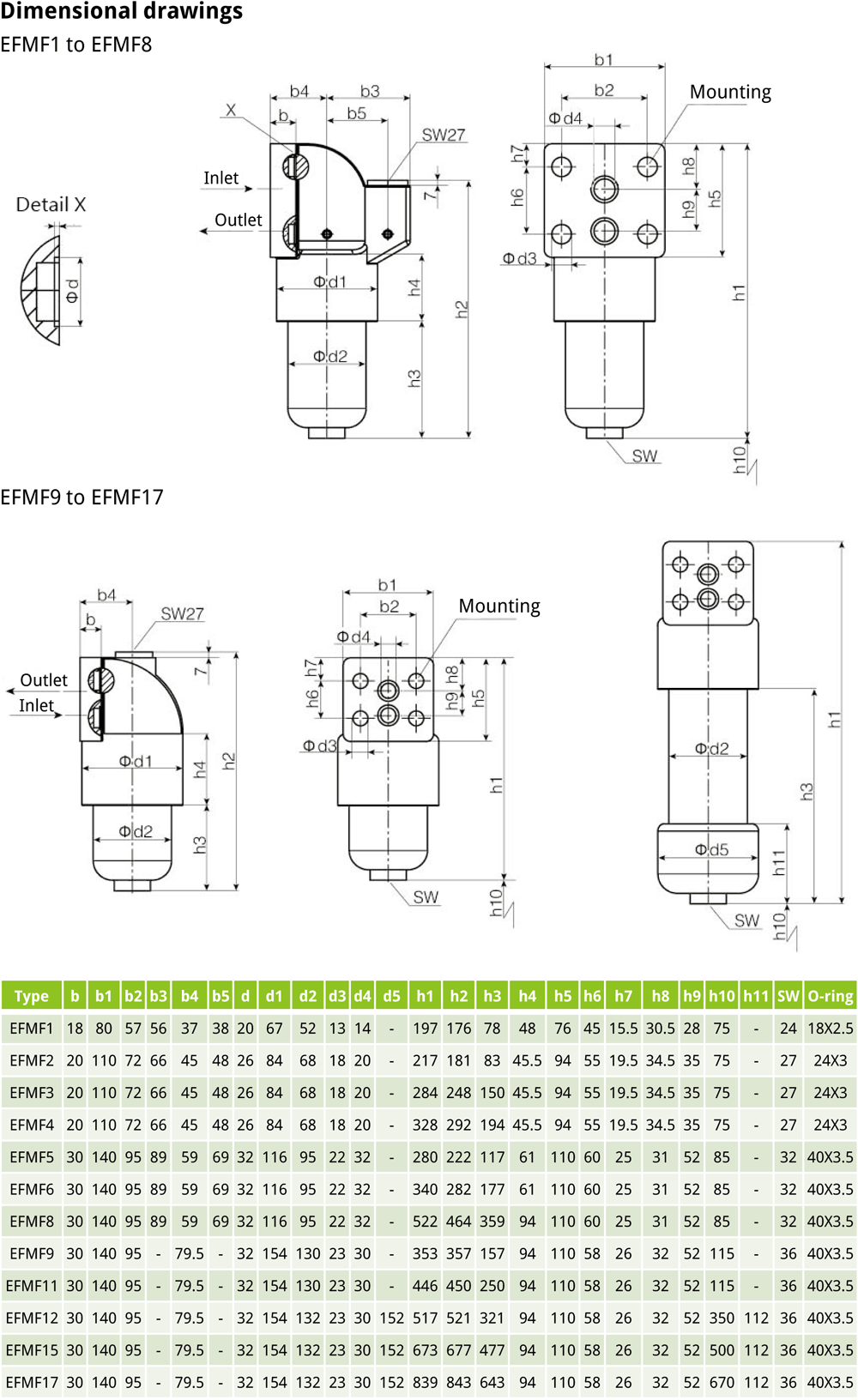 EVOTEK EFMF technical drawing