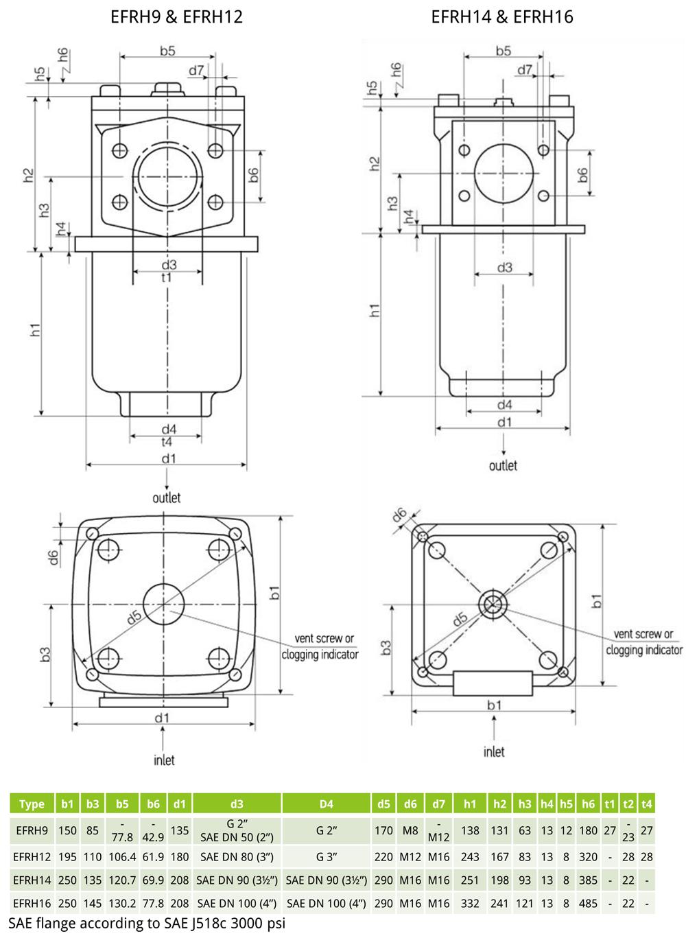 EVOTEK return filter EFRH technical drawing