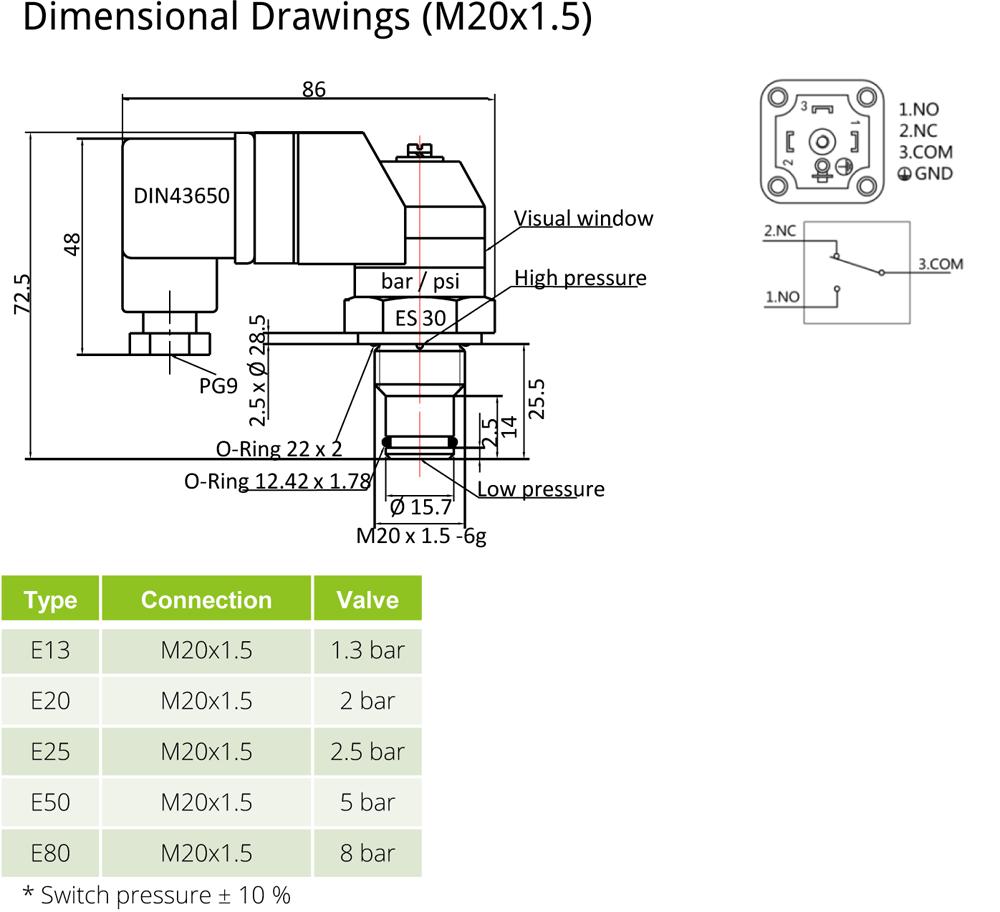 Visual Electric Indicator EVOTEK