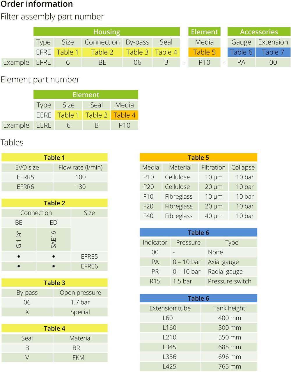 EFRE_EN-options