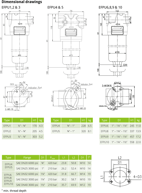 EFPU pressure filter drawings