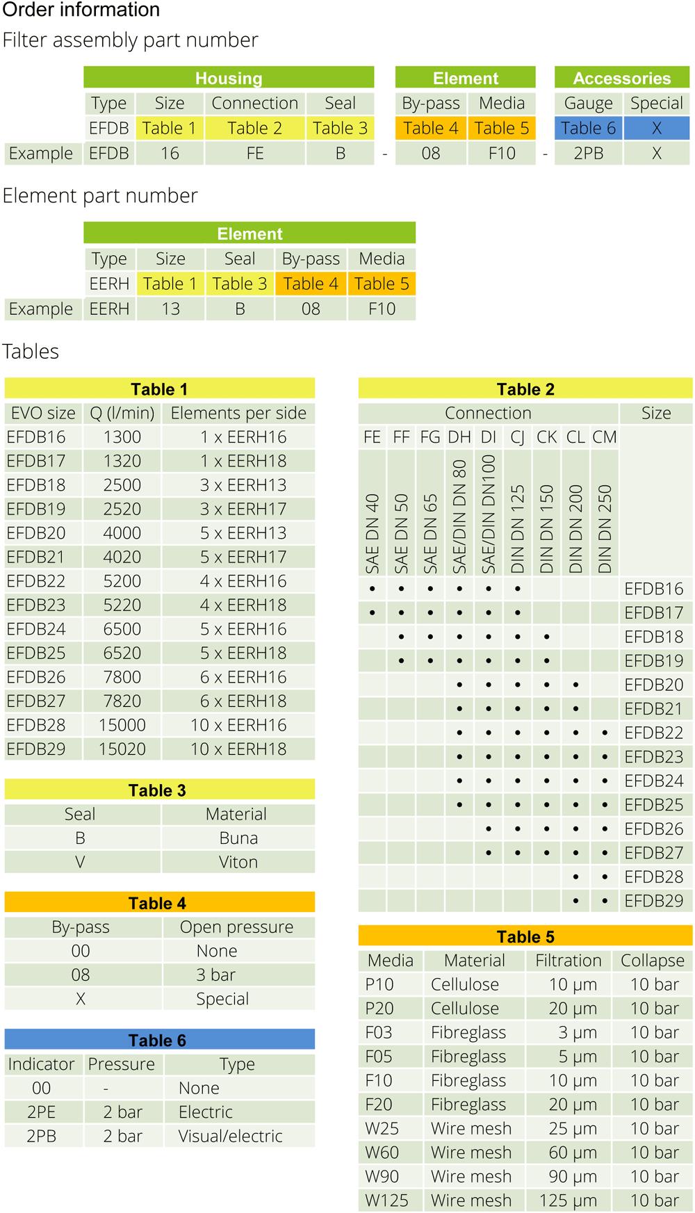 EFDB_EN-1