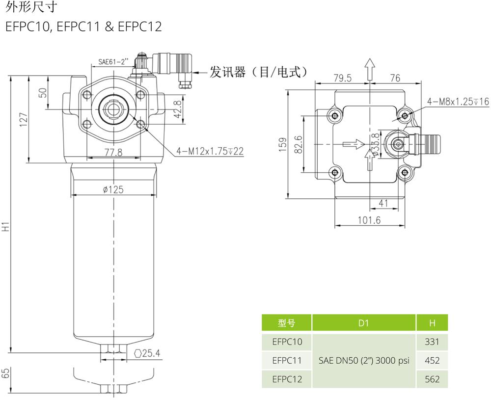 海富泰可EFPC外形尺寸